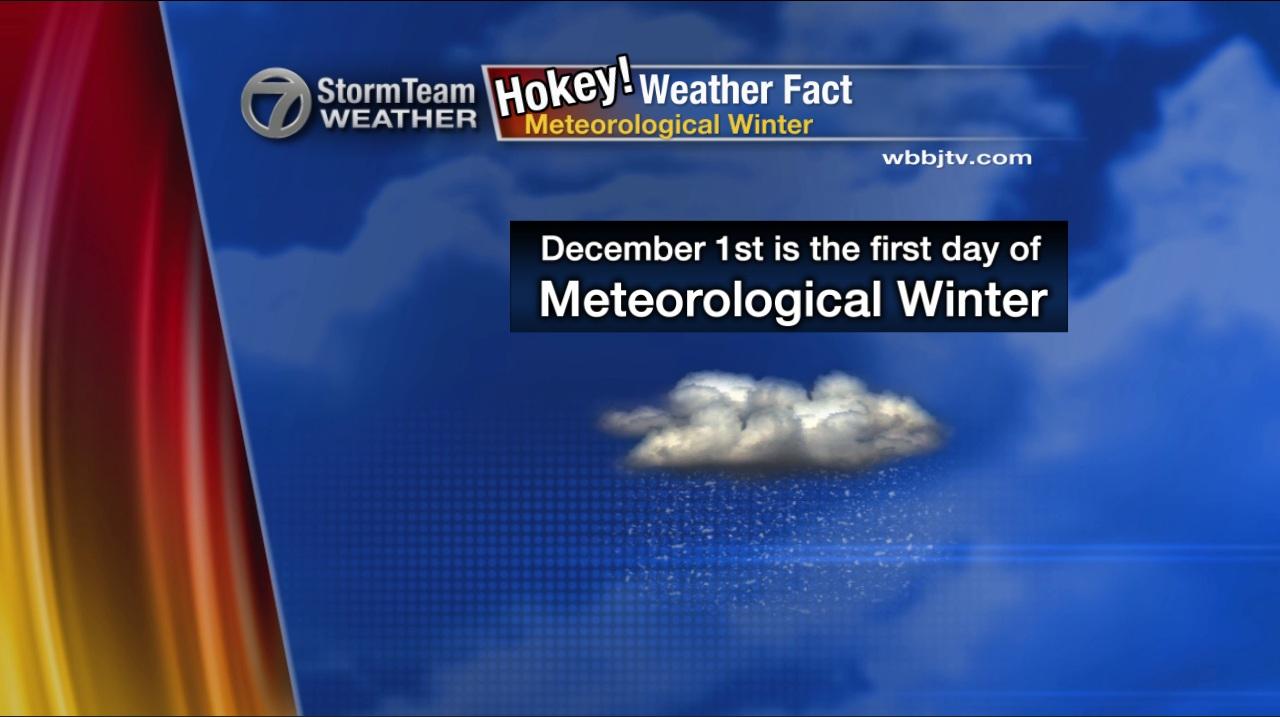 Hokey Weather Fact